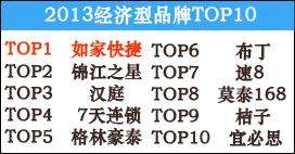 2013年经济型酒店品牌TOP10