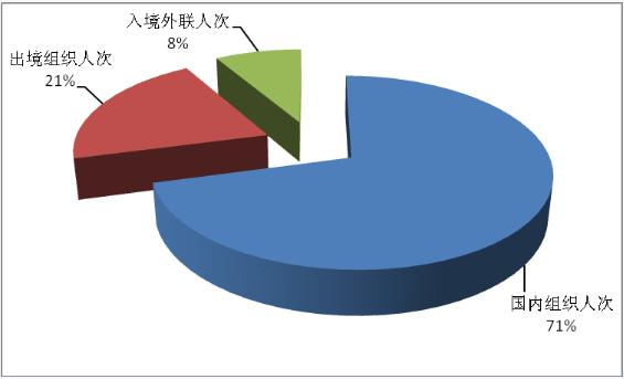 内蒙古人口统计_人口调查统计报告