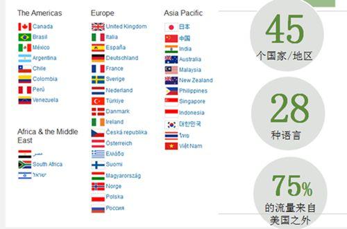 借力TripAdvisor塑造国际化星级品牌