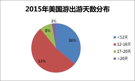 国民收入再分配_2014年国民收入