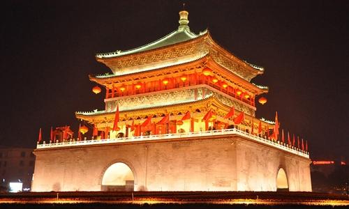 2016中国旅游投资逆势上扬